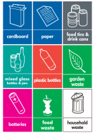 Recycling Stickers - Set of 9 (WRAP Compliant)